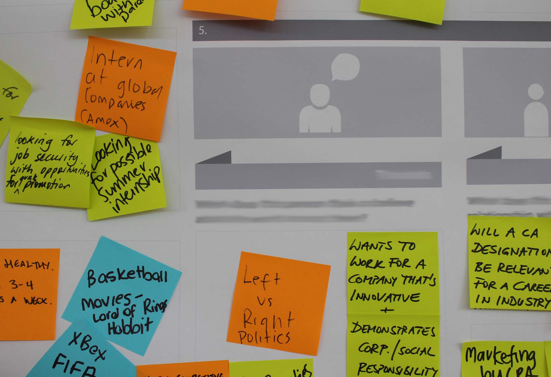 Customer satisfaction notes on Customer Journey Map wall