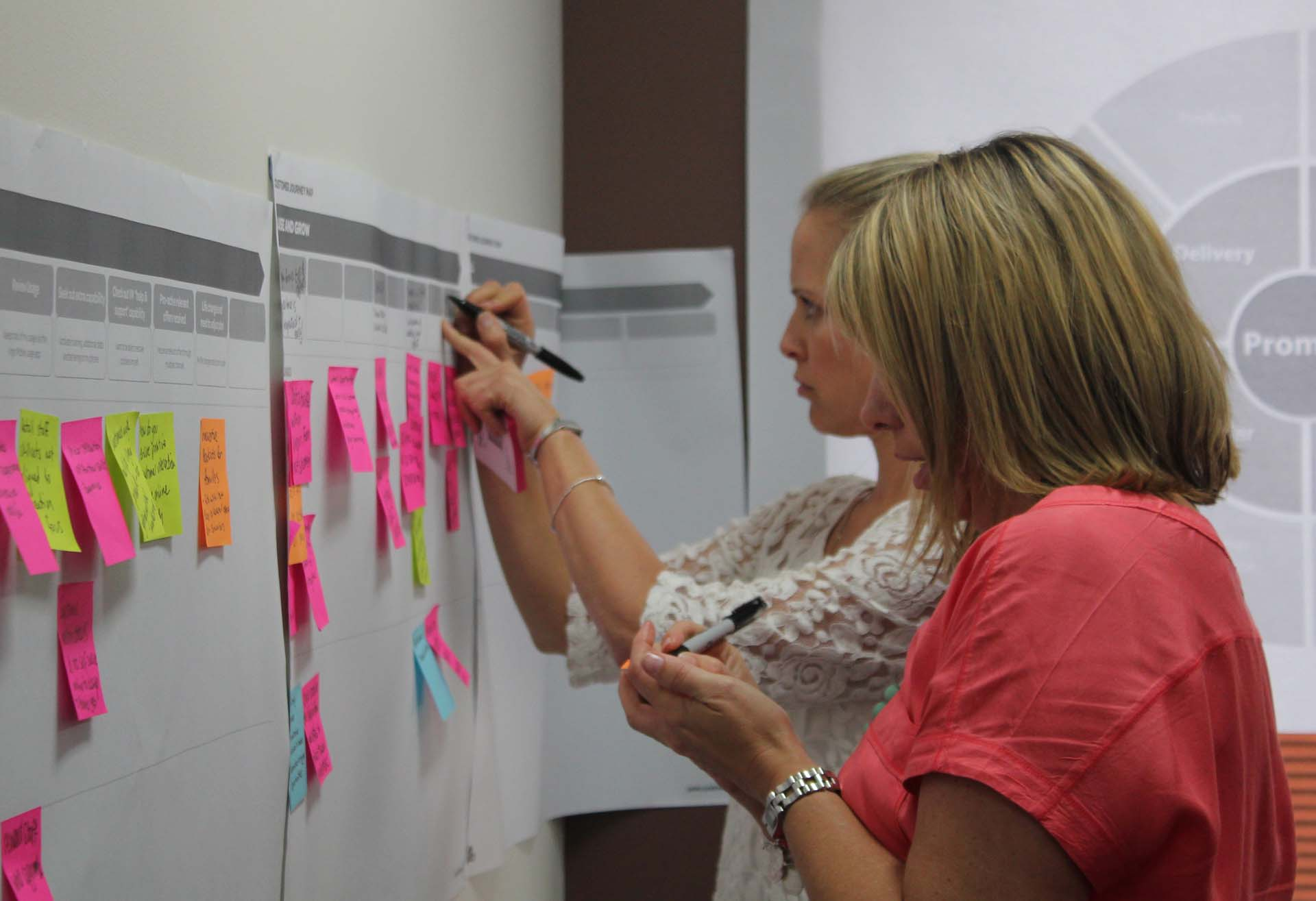 Two woman writing notes on a customer journey map