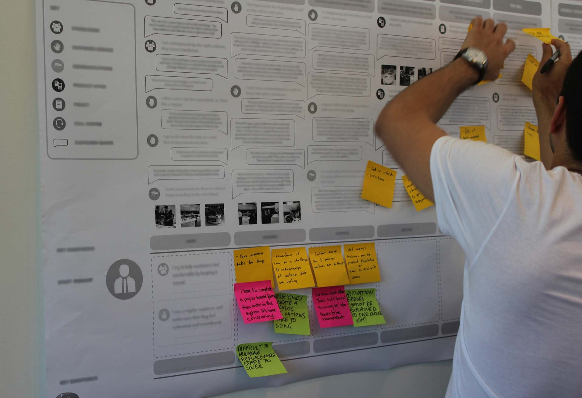 Proto putting notes on a Customer Journey Map