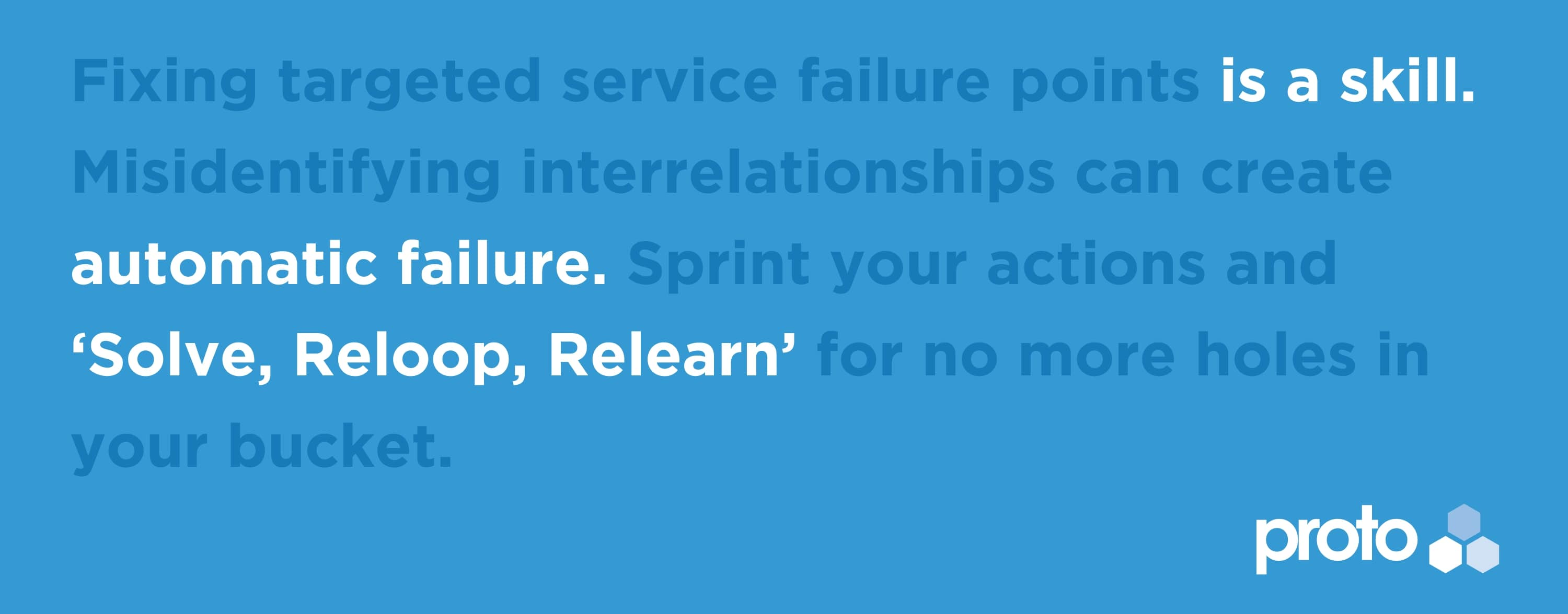 Fixing targeted service failure points is a skill. Misidentifying interrelationships can create automatic failure. Sprint your actions and 'Solve, Reloop, Relearn' for no more holes in your bucket.