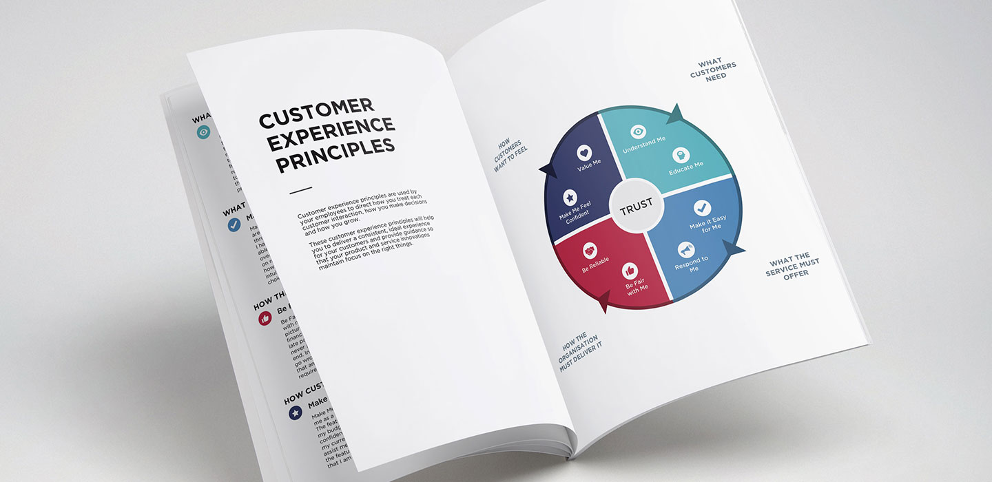 Customer experience principles mockup on booklet