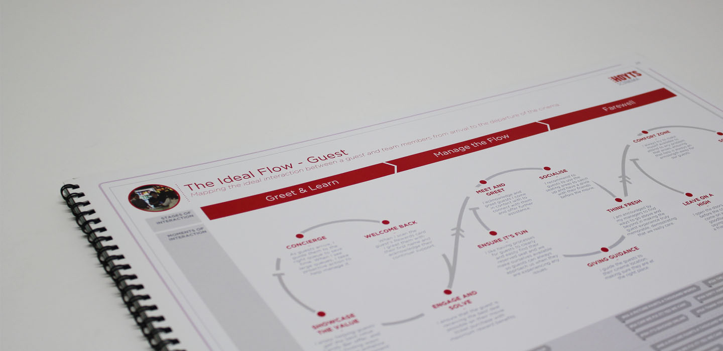 Hoyts ideal customer journey map
