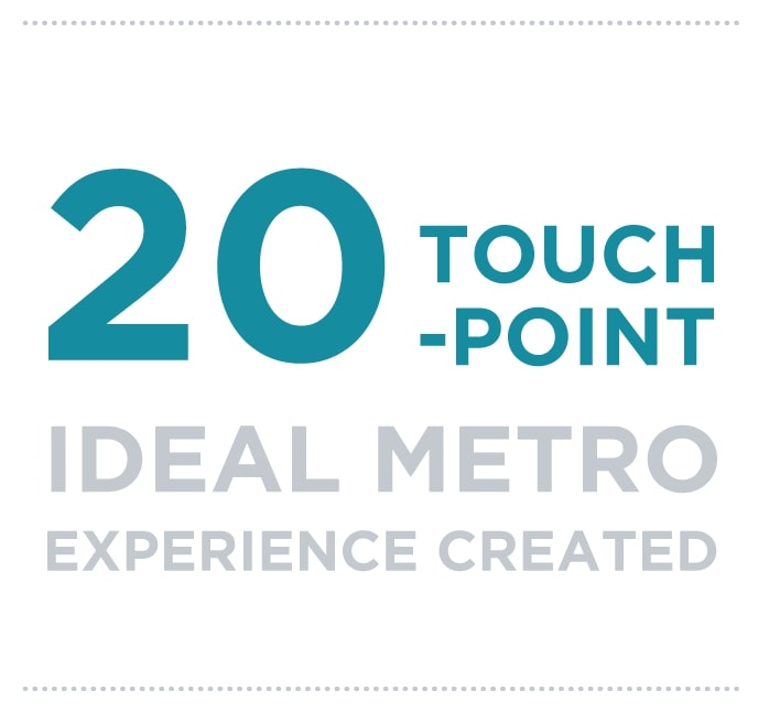 20 Touchpoint ideal metro experience created