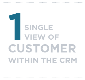1 single view of customer within the CRM