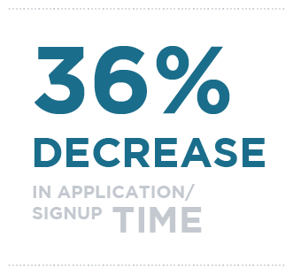 36% decrease in application/sign up time