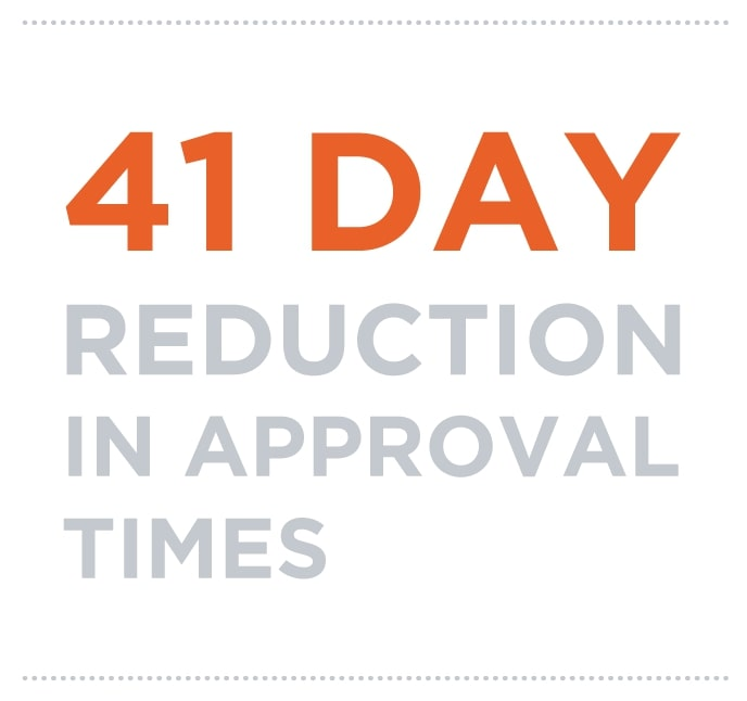 41 day reduction in approval times